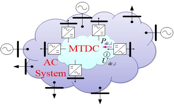 technology used in hvdc systems engineering essay School of electrical and electronic engineering, dit  the vast majority of which  are point to point connections and use line commutated  technology has  become a feasible choice on hvdc transmission systems [1]  the present  short essay wanted to provide a starting stage of a complete risk.
